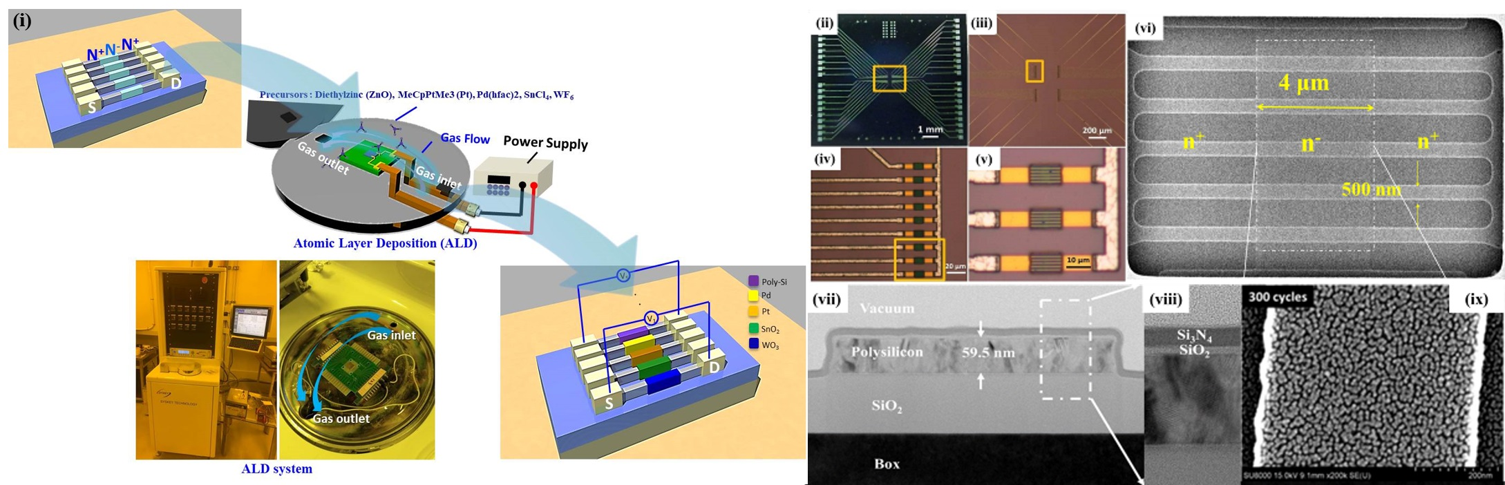 Intelligent E-nose with Joule Self-heating Nanodevice Array