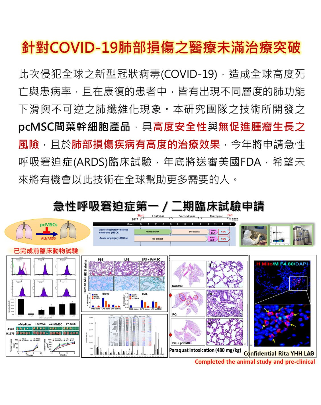 Targeting COVID-19 Acute Lung Injury Allogeneic Systemic Safety Cell Therapy Product Development: Low- Risk in Tumor Promotion Mesenchymal-Stem-cell Products derived from Maternal Placenta