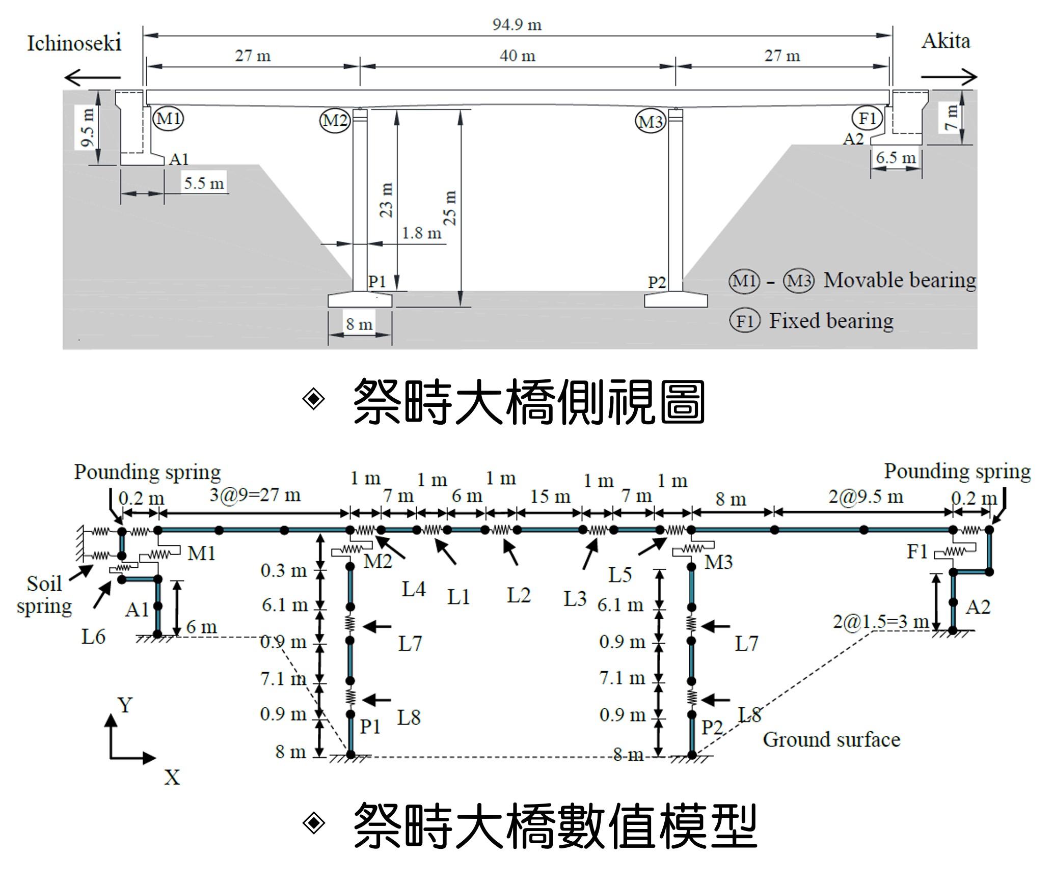 結構體解析方法、電腦程式產品與裝置