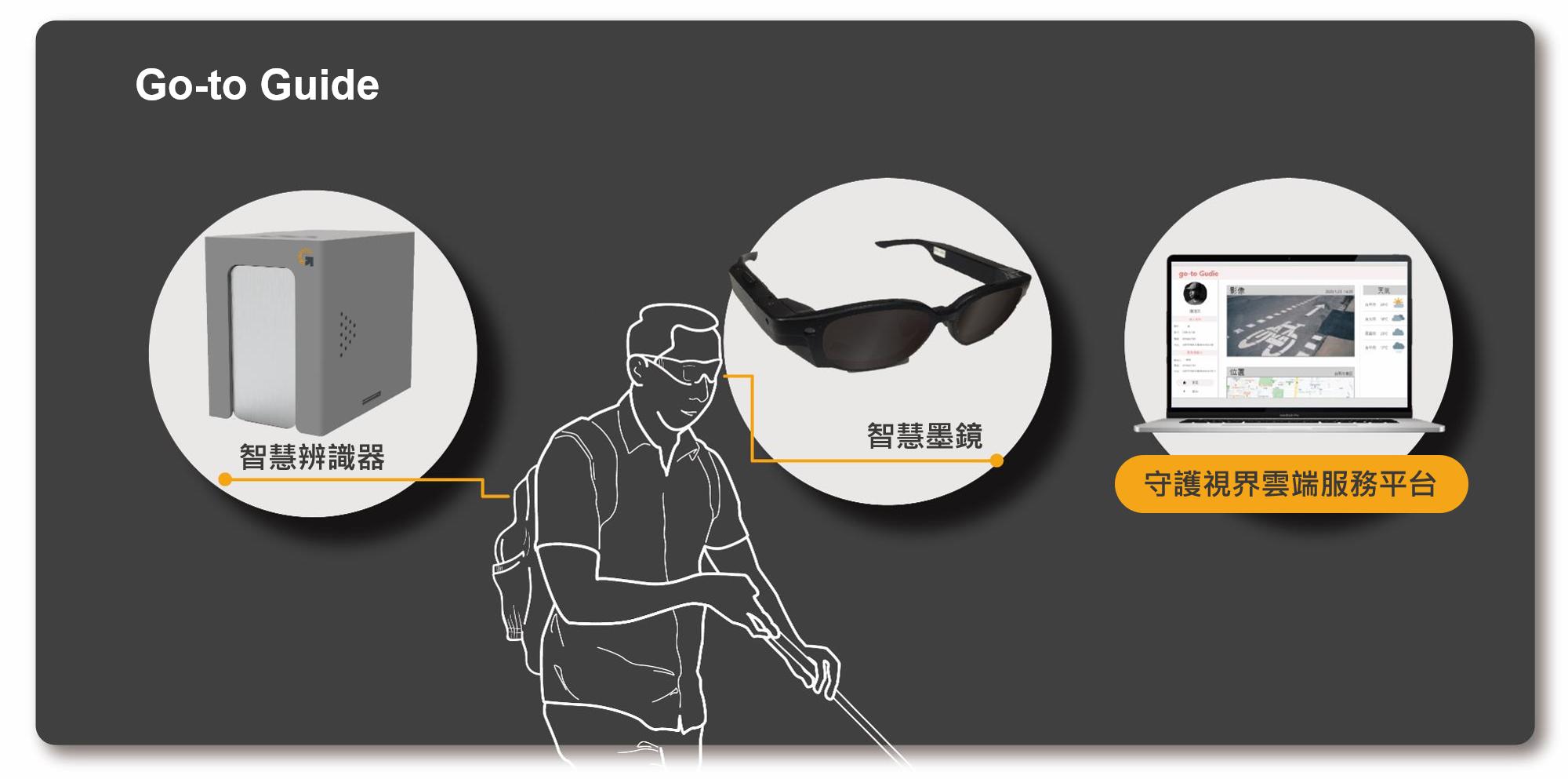 基於人工智慧邊緣運算之視障者行走障礙物警示系統