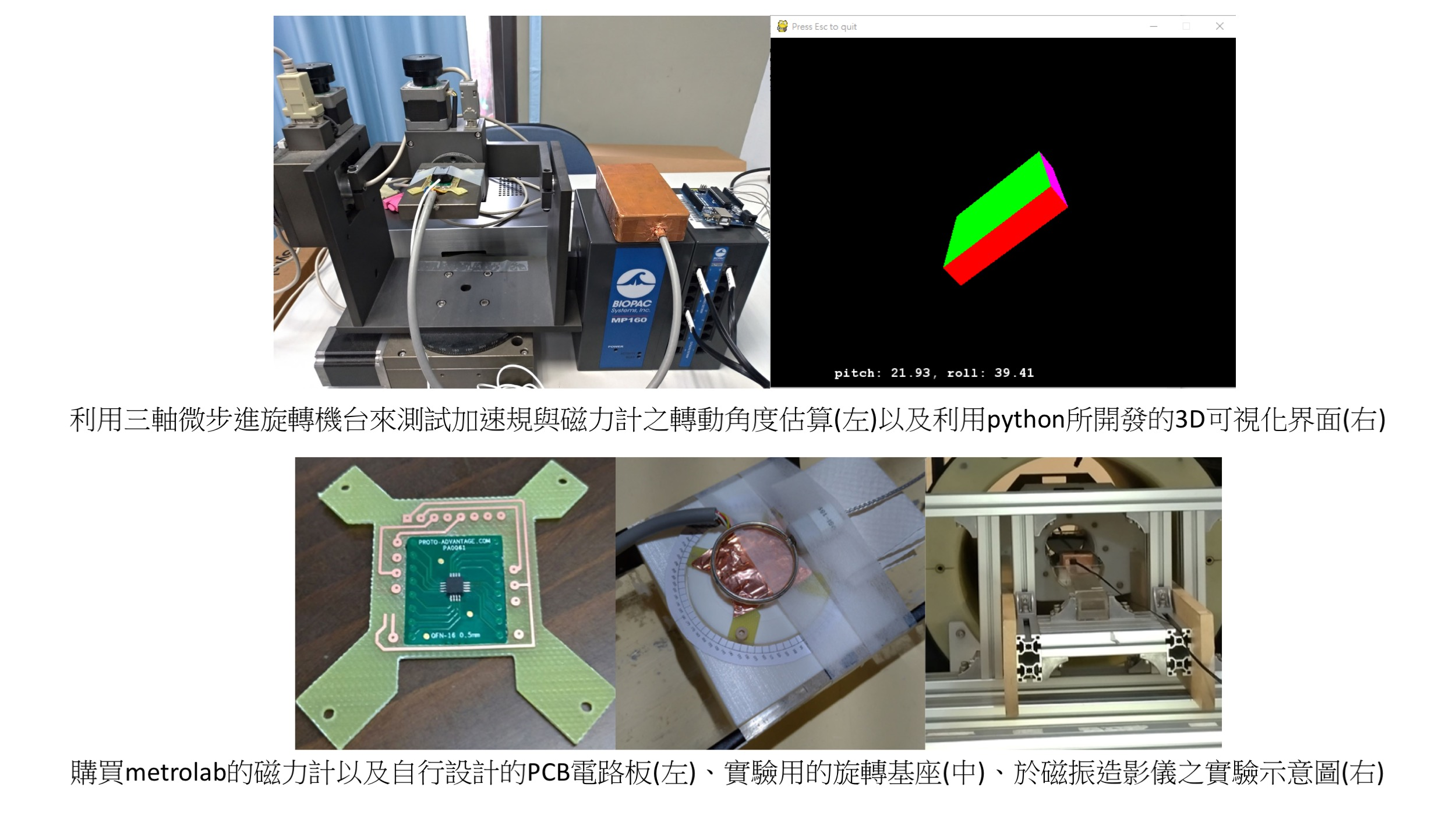 應用於磁振造影之即時頭動偵測與校正技術