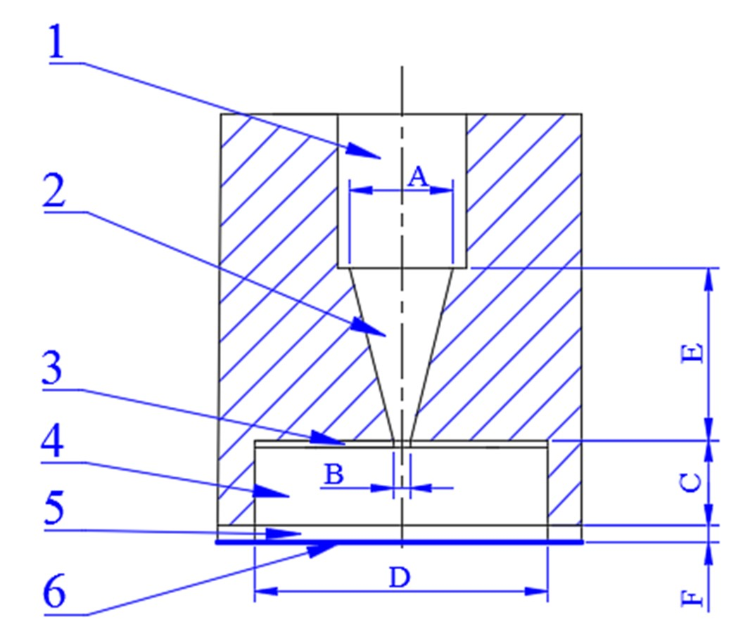 Realization of Electrodeposition or Electroetching for Large Area