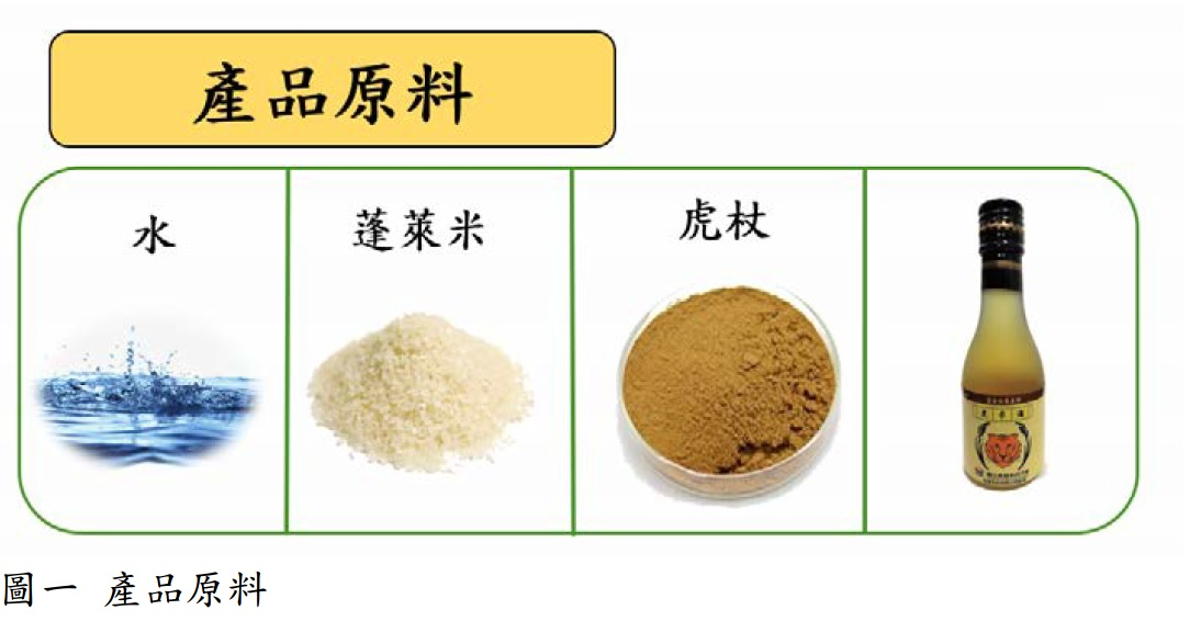 Resveratrol-enriched rice wine production
