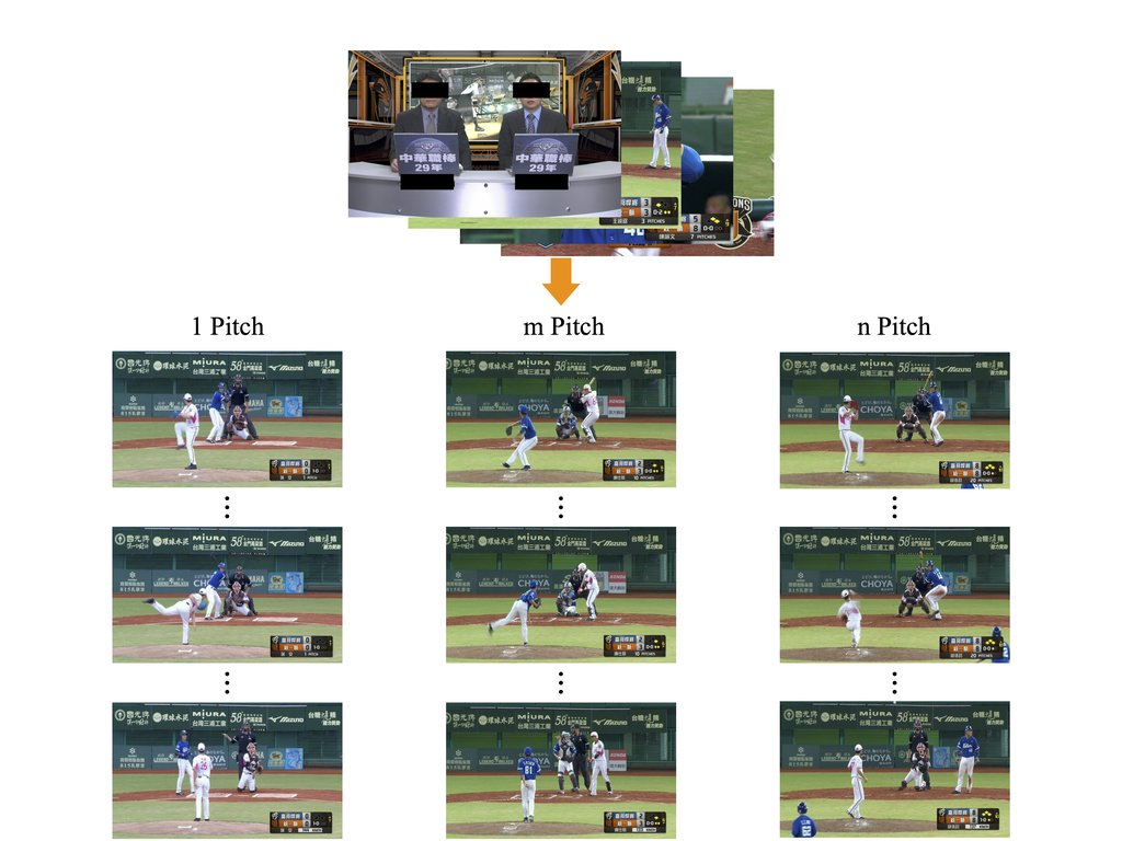 Intelligent Pitch Cutting and Analysis System for Professional Baseball Broadcasting