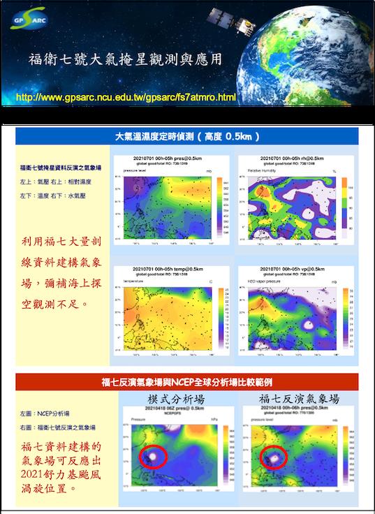 福衛七號掩星資料之大氣監測與應用