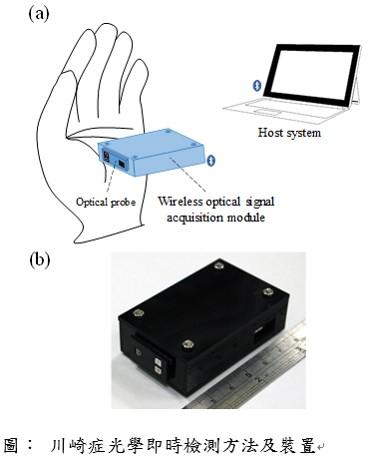 川崎症光學即時檢測方法及裝置