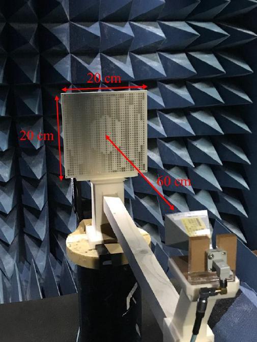 改變無線通訊環境之電磁面鏡技術