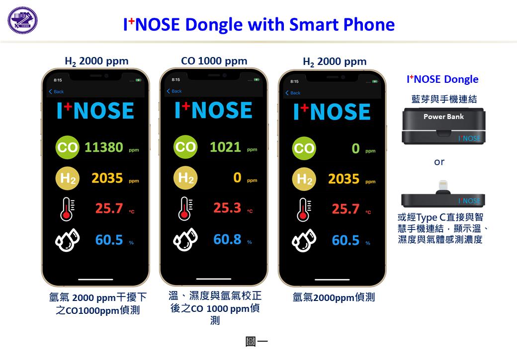 智慧型可攜式極低功耗氣體感測晶片與應用(I+-NOSE)
